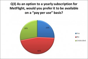 Typical comment: It is wrong that GA pilots should have to pay for weather